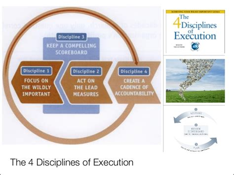4 disciplines of execution 0857205838 widely important prayers