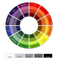 history of color history of the colour wheel