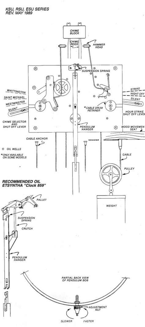 cuckoo clock parts diagram movement diagram of a grandfather clock movement the