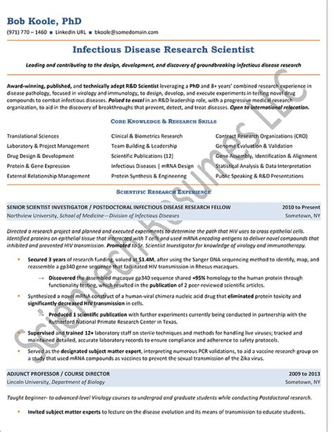Professional Publications Meaning On Resume by What Is Professional Publications In A Resume