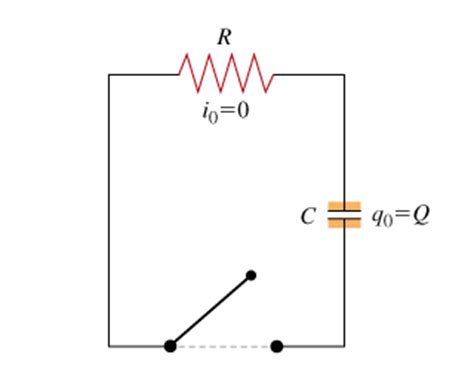 capacitor in series mastering physics x i5 a series circuit containing a resistor of chegg