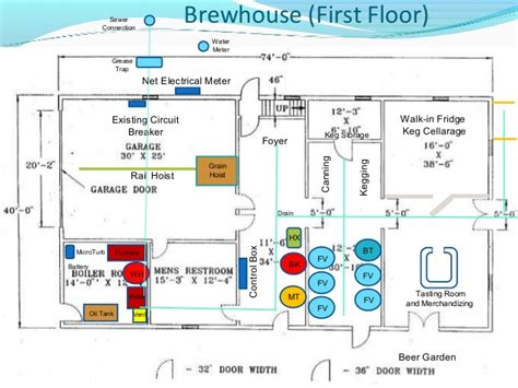 nano brewery floor plan nano brewery floor plan thefloors co
