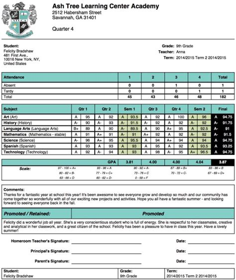 Homeschool Middle School Report Card Template Ash Tree Learning Center Academy Report Card Template