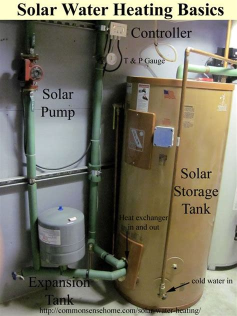 Edwards Solar Water Parts water heating heating and cooling and jakarta on
