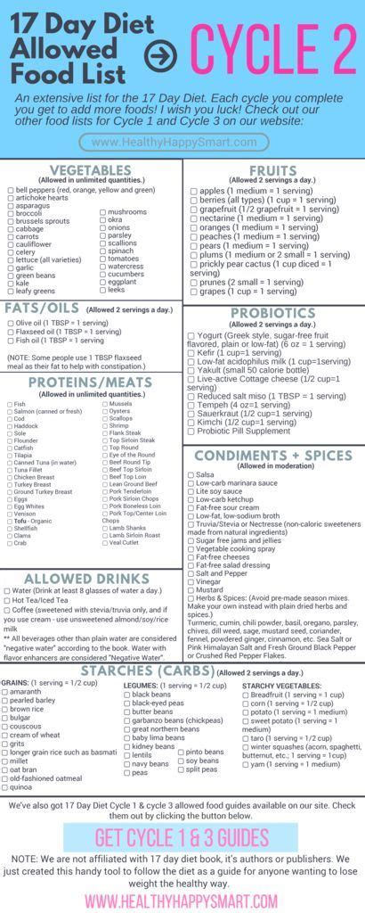 17 day diet printable shopping list meal plans 10 handpicked ideas to discover in health and