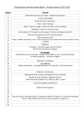 Ontrole Technologie Energie 6eme Listes Des Fichiers Pdf