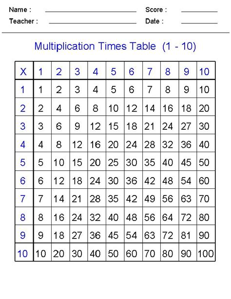 printable multiplication chart 10x10 45 best mutiplication times table charts images on