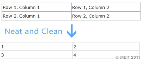 Html Table Border Size Change Border Color And Size Of Html Tables