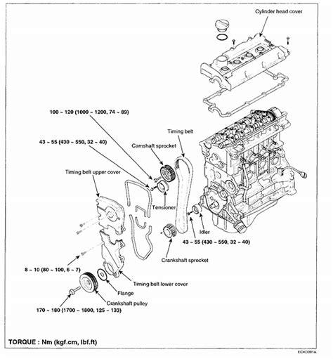 Diagram For 06 2 0 Hyundai Tucson Oil Pump Removal And