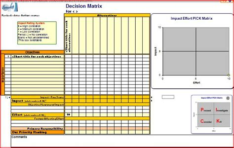 decision matrix template free pretty decision matrix excel template photos gt gt decision