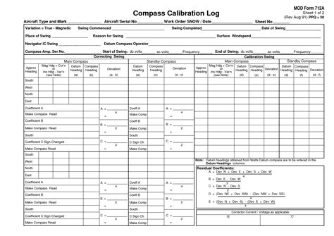 Calibration Spreadsheet Template by Best Photos Of Calibration Procedure Template
