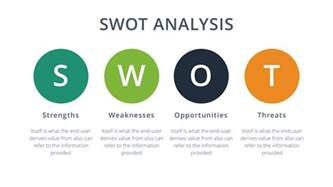 Swot Template For Powerpoint by Free Swot Analysis Keynote Template Free Presentation Theme
