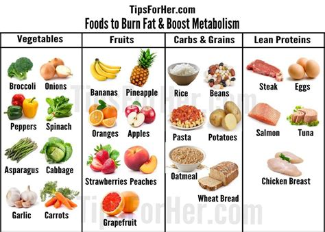 healthy fats to burn foods to burn boost metabolism