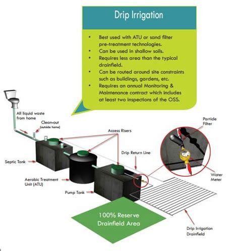 Fiberglass Septic Tank Bio bio septic tank menggunakan tangki fiberglass