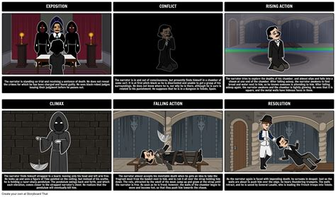 common themes in poe s stories the pit and the pendulum by edgar allan poe short stories