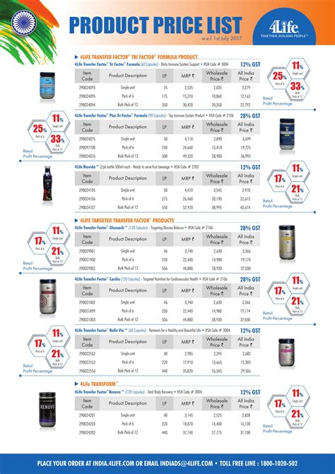 575 product list jpg amway products price list www pixshark com images