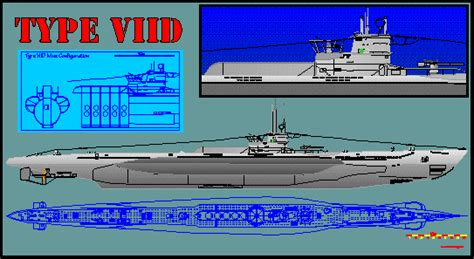 minecraft ww1 boat type viid mine layers u boat types german u boats of