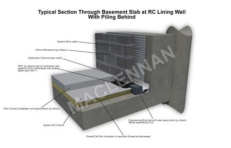 water basement slab new build cavity drain basement waterproofing maclennan