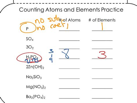 Counting Atoms Worksheet by Showme Counting Atoms In Compounds Worksheet