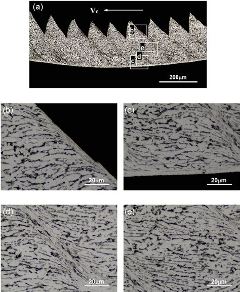 cross sectional images cross sectional images of chips made with a worn tool at