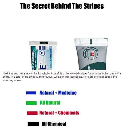 what do the colors on toothpaste colors on toothpaste don t let them fool you