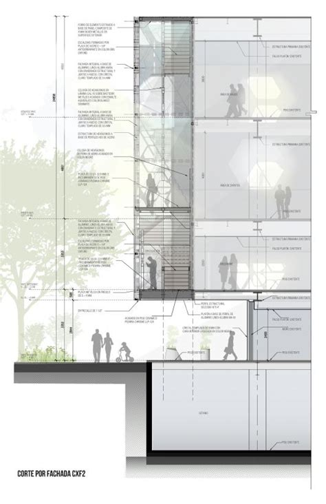 department store sections 25 best ideas about building section on pinterest tower