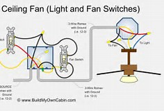 wiring diagram for ceiling fan wall switch wiring wiring diagram for ceiling fan wall switch image on wiring diagram for ceiling fan