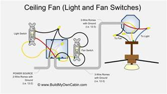 Ceiling Fan Switch Wiring Diagram Ceiling Fan Wiring Diagram Two Switches