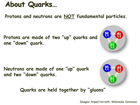 what are protons made up of about quarks sliderbase