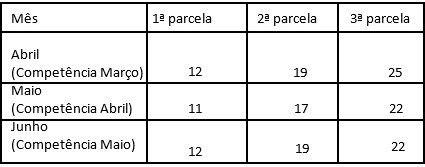 seplag mg escala de pagamentos do mes 102016 governo de minas divulga novas datas para pagamento de