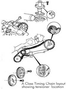 bert rowe s mercedes a class info timing chain replacement along with associated components