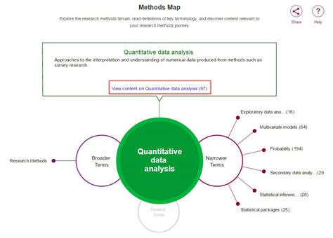 dissertation methods dissertation qualitative methodology