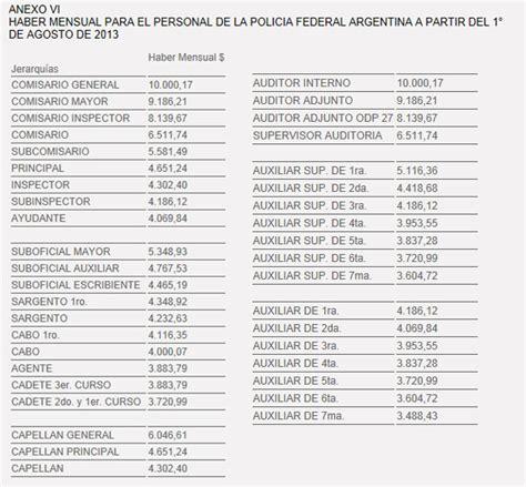 decreto aumento de sueldo 2016 policia nacional escala salarial gendarmeria y policia 2014 decreto 854