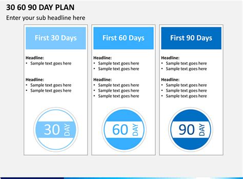 How To Make A 30 60 90 Day Plan 30 60 90 Day Plan Template Powerpoint