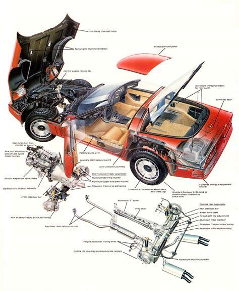motor repair manual 1984 chevrolet corvette engine control corvette online s c4 buyers guide