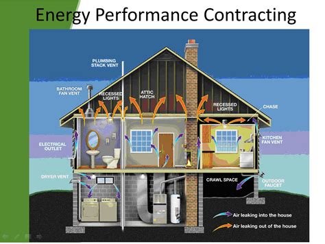 energy efficiency olympia home energy audits and