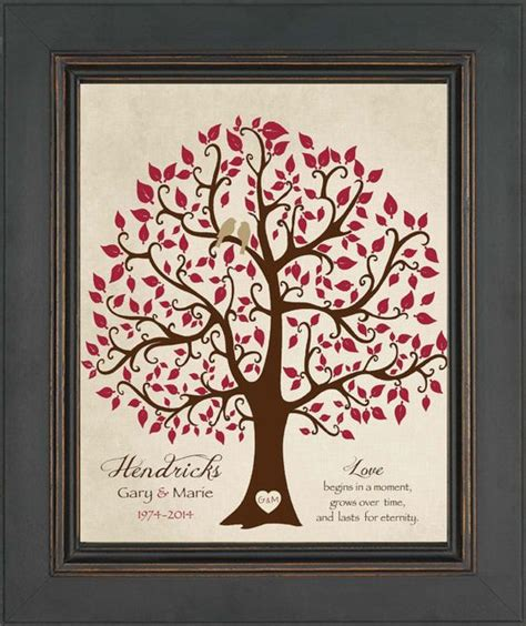 40th Wedding Anniversary What Gift by 40th Anniversary Gift Print Personalized Gift For