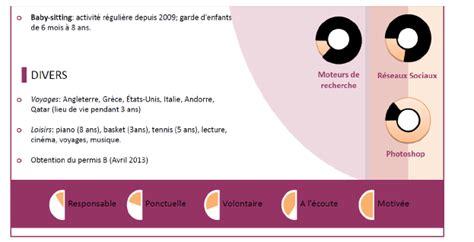 Modèle De Lettre Entreprise Non Retenue Modele Lettre Entreprise Retenue Document