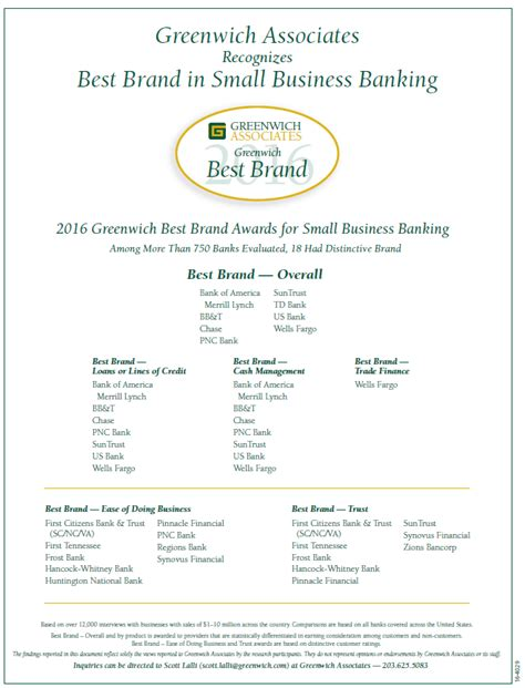 best business banking 2016 greenwich best brand award in small business banking