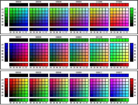 colores html la tabla de c 243 digo de colores html hexadecimal definitiva
