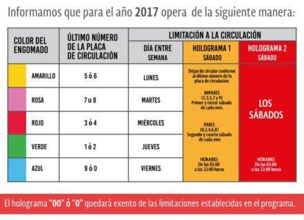 cccav calendario de los programas hoy no circula y informaci 243 n sobre el programa hoy no circula megal 243 polis
