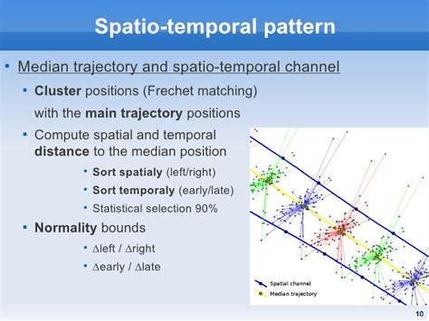 spatio temporal pattern theory spatio temporal data mining and classification of ships