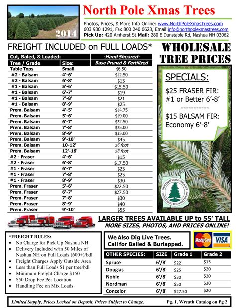 wholesale christmas tree pricing