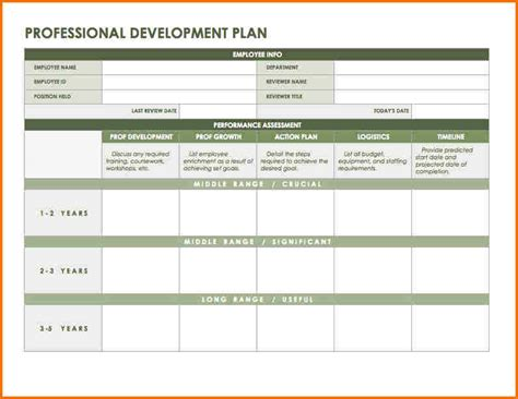 professional development plan template sop format sle