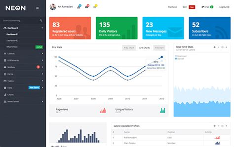 bootstrap themes themeforest bootstrap 3 admin templates on themeforest