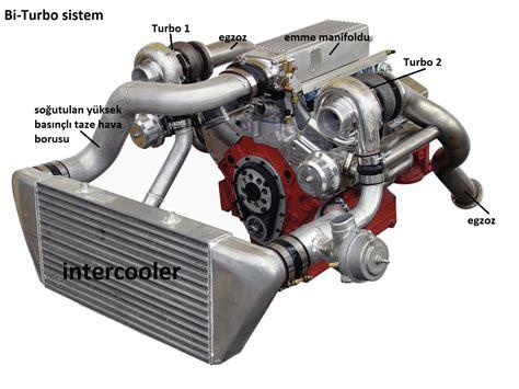 intercooler nedir ne ise yarar turbo motorda nasil calisir