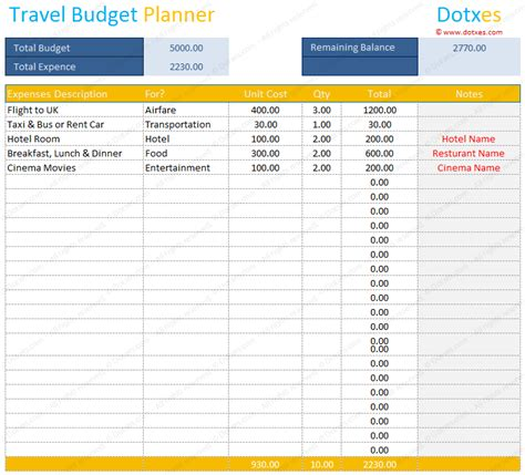 travel budget template budget calculator dotxes