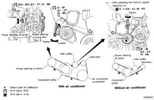 2002 Nissan Maxima Alternator Replacement Nissan Maxima A32 Wiring Diagram Get Free Image About