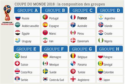 Coupe Du Monde 2018 Calendrier Coupe Du Monde 2018 Le Calendrier Complet Et Toutes Les