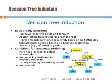 define decision tree induction 28 images data mining concepts and techniques unit iii ppt